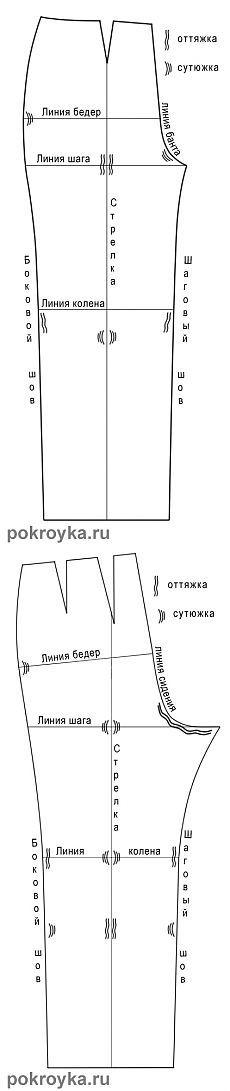 Последовательность пошива брюк | pokroyka.ru-уроки кроя и шитья