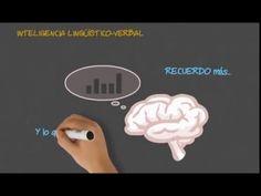 Inteligencia  Lingüística - YouTube