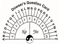 Dowser's question card