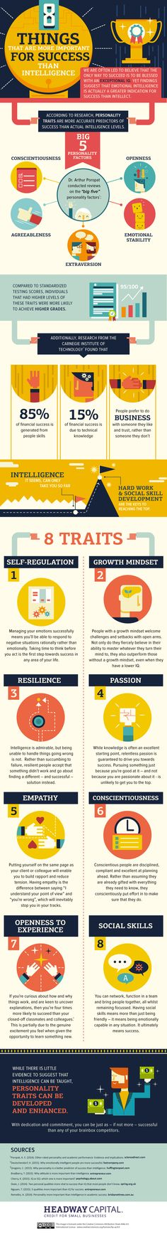 8 Things That are More Important for Success Than Intelligence. What do you think of these?