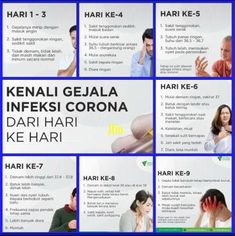 Body Treatments, Care About You, Islamic Quotes, Healing, Templates, Blog, Tips, Poster, Crowns