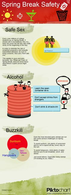 Spring Break Safety Infographic Spring Break Movie, Spring Break Quotes, Spring Break Party, Broken Movie, College Bulletin Boards, Spring Break Destinations, Dont Drink And Drive, Resident Assistant, Safety Tips