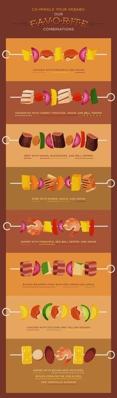 Grilling Perfect Kebabs by fix: Favorite kebab combos. #Infographic #Kebabs #Grilling