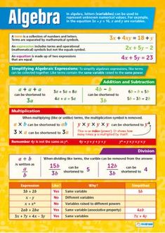 Our Algebra poster is an important part of our Math series. This colorful, captivating poster will ease students into areas of algebra that are difficult subjects to understand. The poster outlines the core terminology of Algebra and so much more. Gcse Maths Revision, Revision Notes, Simplifying Algebraic Expressions, Math Charts, Math Poster, Math Formulas, Math Help, Algebra Help, Homeschool Math
