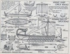 Perfect wall art for a history- loving Norwegian family. Boat Building Plans, Boat Plans, Viking Longship, Ship In Bottle, Viking Ship, Primitive Technology, Make A Boat, Scandinavian Folk Art, Age Of Empires