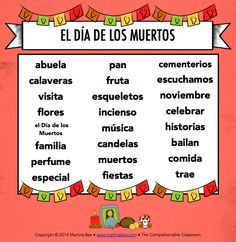 Oh, yes--you read that correctly! Looking for athrilling way to celebrate El Día de los Muertos in your Spanish classes? Why not play a round of STRIP BINGO?! It's not what you think. Click here t...