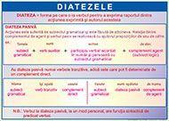 sad Kids Education, Grammar, Periodic Table, Sad, School, Romans, Early Education, Periodic Table Chart, Schools