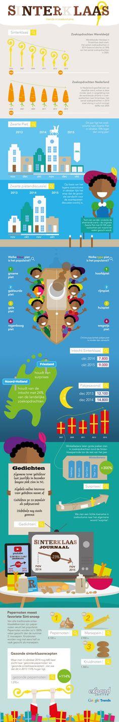 Dag Sinterklaasje! Populariteit daalt: Sinterklaas zoektrends 2015 Infographic, Ecommerce, Google, Infographics, E Commerce, Visual Schedules