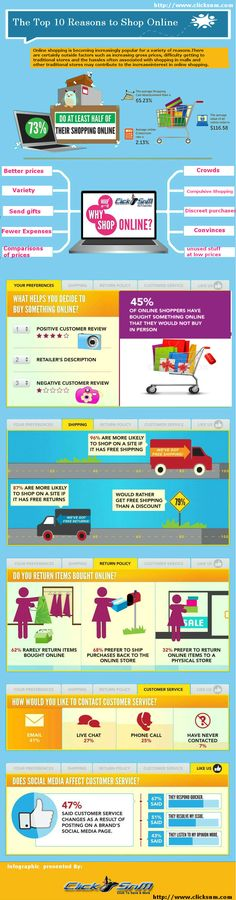 Top 10 Reasons to Shop Online