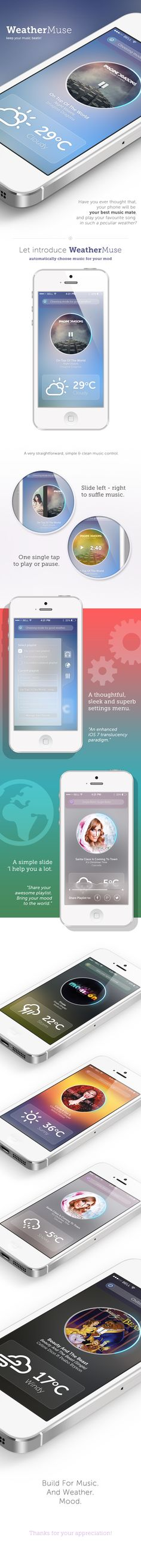 WeatherMuse by Zuyet Awarmatik, via Behance
