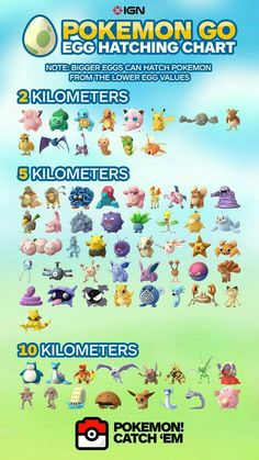 Pokémon Go Egg Hatching Chart
