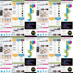 I love infographs and new ways to view the same old resume. Check out visualize.me #awesome #new #launch