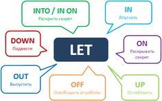 Фразовый глагол Let