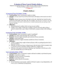 Evaluation of Motor Control: Primitive Reflexes  Pedretti, chapter 18
