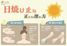 日焼け止め正しい使い方についてインフォグラフィックにまとめました。いしゃまち記事「意外と知らない!日焼け止めの正しい使い方と5つのポイント」より
