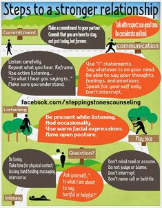 Steps to a Stronger Relationship https://www.facebook.com/SteppingStonesCounseling