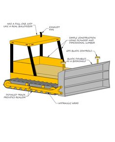 Bulldozer Bed (PLANS ONLY) in downloadable pdf format. A project you can build so your little one can transition to a big-kid bed they will love to sleep in!  This bulldozer bed plan set is designed for a twin size mattress but could be modified to fit a larger mattress. These plans include many detailed diagrams and instructions, explaining each step very clearly.