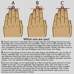 Wicca Teachings.  I often come accross these kind of pins or articles and really like them.  Just looked at my own hands and I am definitly the A person.  What type of person are you? I would love to hear.