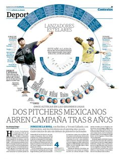Mexicans in the Major Leagues