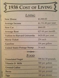 Cost of Living in USA 1938