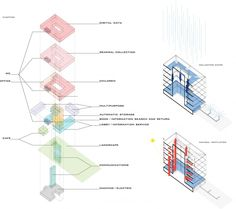 Daegu Gosan Public Library Competition Entry / Various Architects