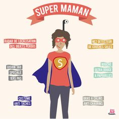 Et oui! Les mamans (et les papas) sont supers! Affiche poster kids super maman