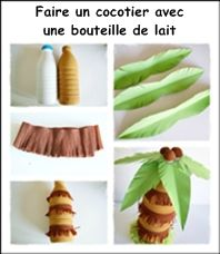 1000 images about activit enfants on pinterest - Activite manuelle a faire a la maison ...