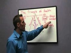 Functional Medicine and the Triangle of Health.mp4
