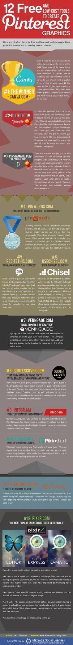 12 free and low-cost tools to create Pinterest graphics #Infografica #infographic, statistiche e spunti di riflessione. #diellegrafica