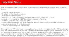 Het overzicht van de basis installatie van uw Vodafone abonnement.