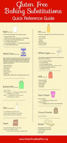 Gluten Free Baking Substitutions Quick Reference Guide