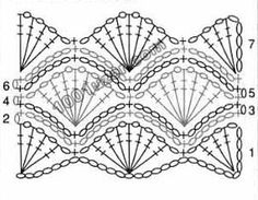 It is a website for handmade creations,with free patterns for croshet and knitting , in many techniques & designs. Crochet Bolero, Cardigan Au Crochet, Beau Crochet, Pull Crochet, Gilet Crochet, Stitch Crochet, Crochet Motifs, Crochet Diagram, Crochet Stitches Patterns