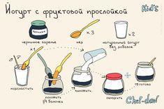 Йогурт с фруктовой прослойкой (это блюдо может приготовить ваш ребенок)