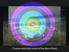 Soul Ages - PART 1 -  Introduction. Seven levels with sub levels of the spirit plane❤️☀️सु