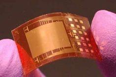 How Nanogenerators works