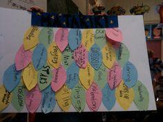 MATARIKI - Matariki vocab wall in the shape of a Korowai (Maori cloak) Teaching Tools, Teaching Resources, Teaching Ideas, Activities For Kids, Crafts For Kids, Maori Art, Kiwiana, Classroom Environment, Early Childhood Education