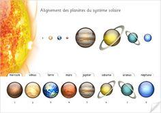 Éducation Cosmique : À la Découverte du Système Solaire