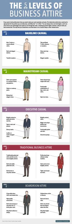 Levels of business attire