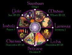 Image detail for -Samhain Yule Imbolc Ostara Beltane Litha Lammas Mabon Magick, Witchcraft, Samhain Wicca, Wiccan Sabbats, Wiccan Art, Pagan Calendar, Pagan Beliefs, Autumnal Equinox, Daylight Savings Time