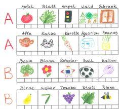 Fise de lucru pentru invatarea Limbii Germane Learn German, Learning, Woodland Forest, Studying, Teaching, Onderwijs