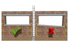 Paredes: você sabe o que é alvenaria de vedação? Concrete Building Blocks, Construction, Arch, Foundation, Outdoor Structures, Garden, Glass Walls, Modern Architecture, Windows