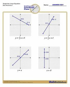 These linear equations worksheets cover graphing equations on the coordinate plane from either y-intercept form or point slope form, as well as finding linear equations from two points. The slope worksheets on this page have exercises where students identify the direction of slope, as well as calculating slope from points on the coordinate plane. Free PDF worksheets with answer keys... Many more linear equations worksheets on the site, just click through to view and print!