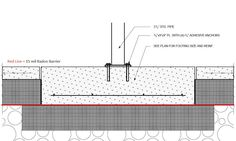 Rochester Passive House: Super Insulated Slab Passive House, Insulation, Floor Plans, How To Plan, Thermal Insulation, Floor Plan Drawing, House Floor Plans