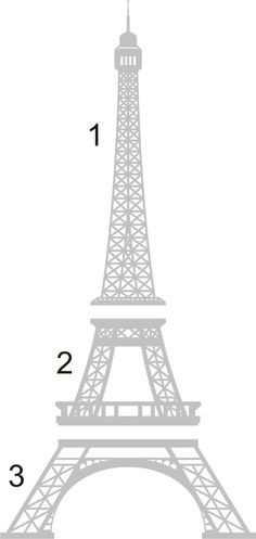 Image result for eiffel tower painting easy