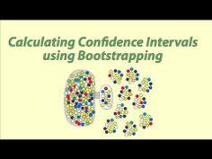 16 Best ap stats confidence intervals images | Psychology