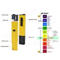 Digital pH Meter Tester