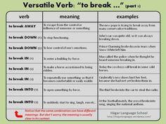versatile verb - to break - part 1