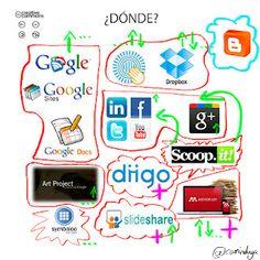 Cómo usar las redes sociales en el aula 3.0: Actitud 3.0