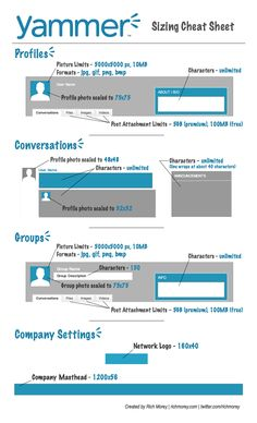 Yammer sizing cheat sheet #infographic