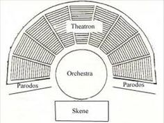 CLASSIC GREEK THEATRE